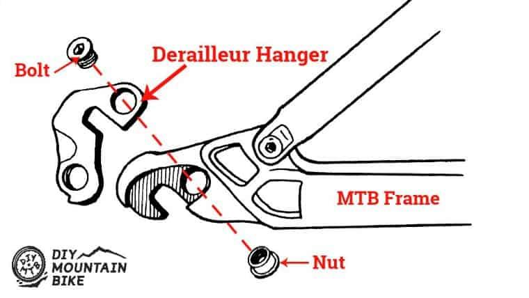 Mountain Bike Derailleur Hanger
