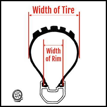 Mountain Bike Tire Wheel and Tire Width