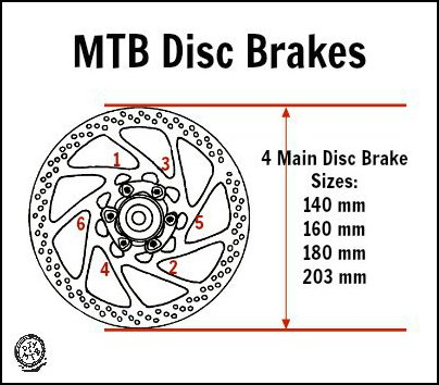 disc brake sizes and bolt pattern for MTB
