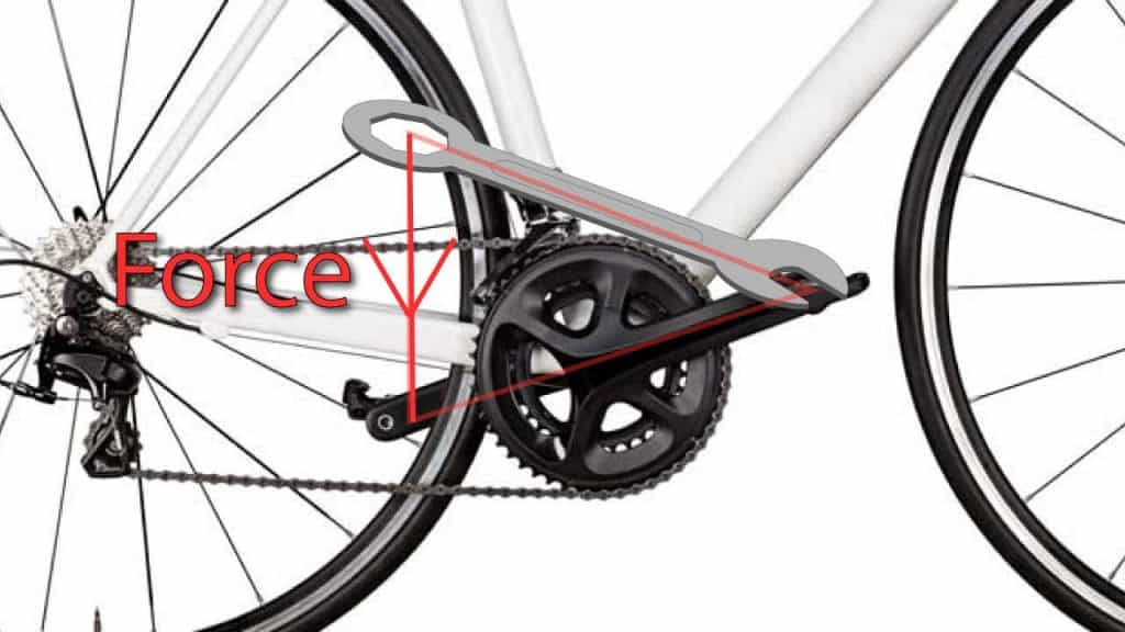 Using the Triangle to Remove Pedals