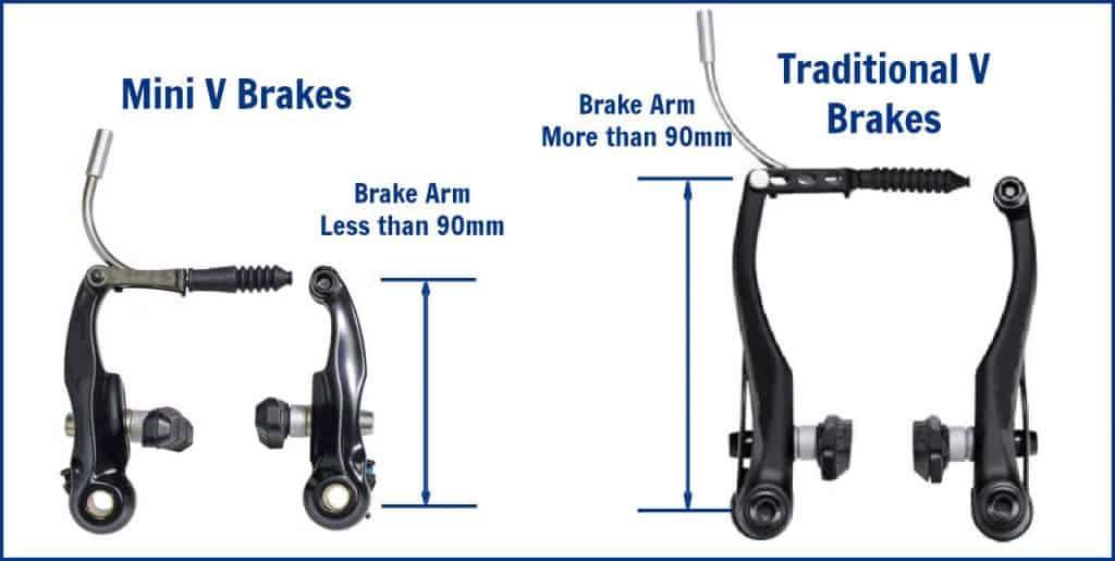 Mini V Brakes vs Traditional V Brakes