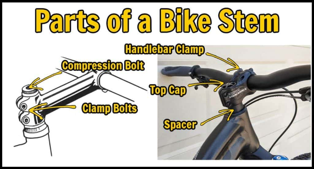 Parts of a Threadless Stem for a Bike