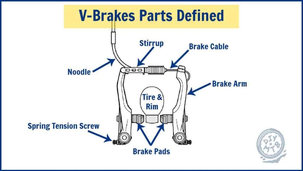 V Brake Parts Illustrated